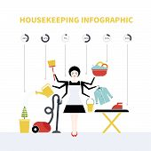stock photo of housekeeper  - Busy housekeeper simultaneously doing many tasks around the house - JPG