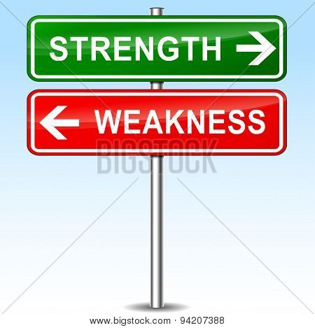 Strength Sign
