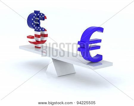 Dollar Euro Swing