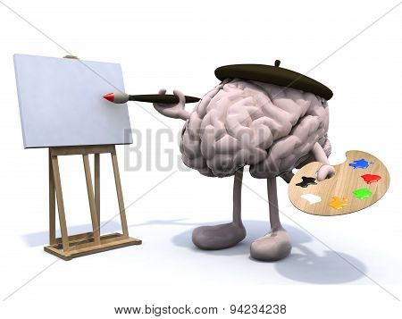 Human Brain With Arms And Legs, Painter