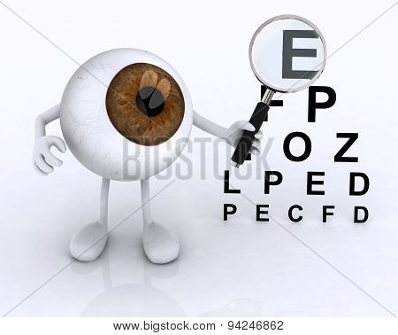 Eye With Arms And Legs Showing With A Magnifying Glass The Table Optometric