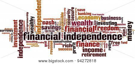 Financial Independence Word Cloud