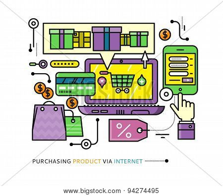 Purchasing, Delivery of Product via Internet