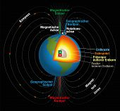 picture of north-pole  - Earth - JPG