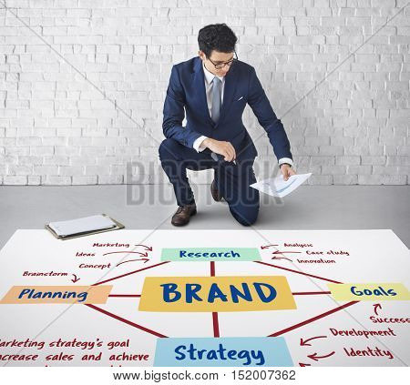 Brand Marketing Planning Strategy Concept