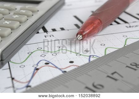 Business background with graph pen ruler and calculator.