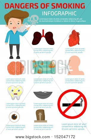 Dangers of Smoking Infographic Elements, No smoking, World No Tobacco Day, Concept Stop Smoking on Background. vector illustration.