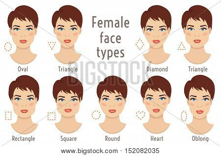 Different female face shapes. Various woman face types chart. Vector illustration. Set of illustrations with captions.
