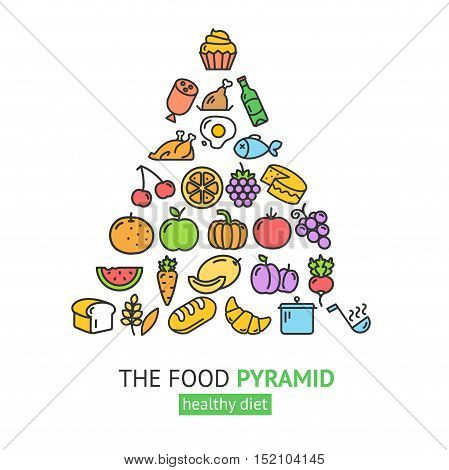 Healthy Foods Pyramid. Different Groups of Products. Diet Health Care. Vector illustration
