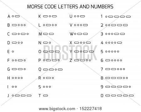 International Morse Code Alphabet. Set of encoded letters and numbers to dots and dashes. Used in radio or light communication. Vector illustration