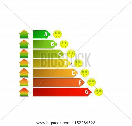 Diagram Of House Energy Efficiency Rating With Funny Smileys