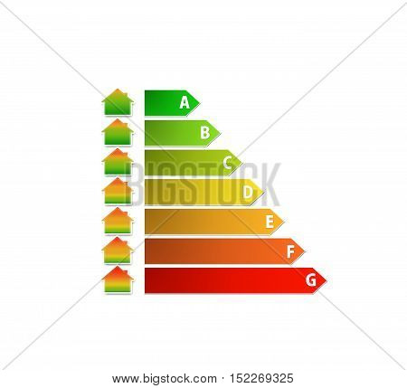 Energy Performance Scale With House