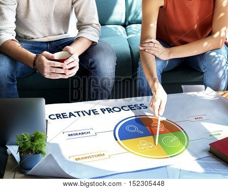 Creative Process Business Plan Strategy Concept