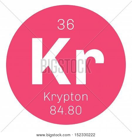 Krypton Chemical Element