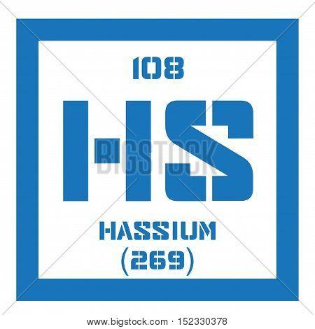 Hassium Chemical Element