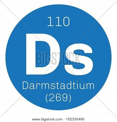Darmstadtium Chemical Element