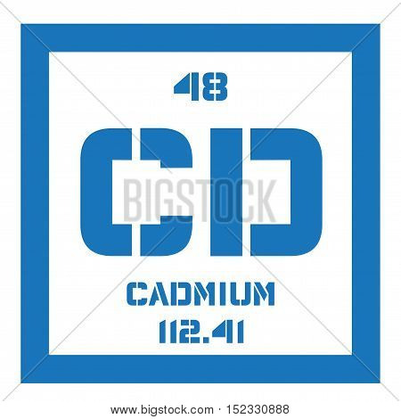 Cadmium Chemical Element