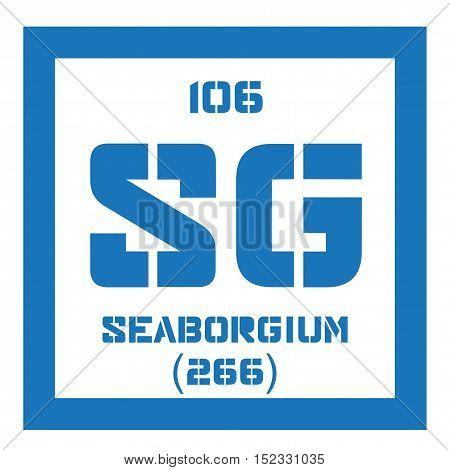 Seaborgium Chemical Element