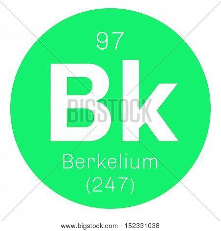 Berkelium Chemical Element
