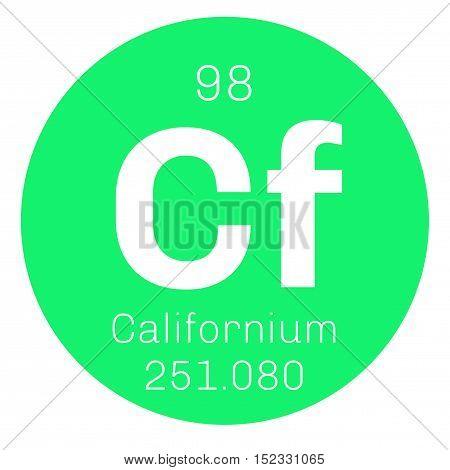 Californium Chemical Element
