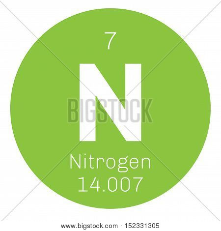 Nitrogen chemical element. Colored icon with atomic number and atomic weight. Chemical element of periodic table.