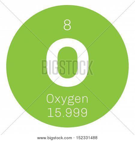 Oxygen Chemical Element