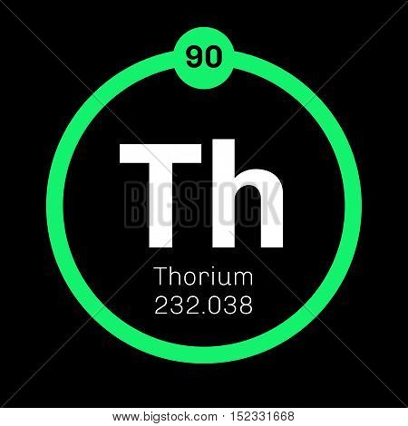 Thorium Chemical Element