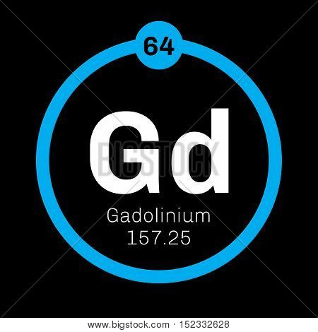 Gadolinium Chemical Element