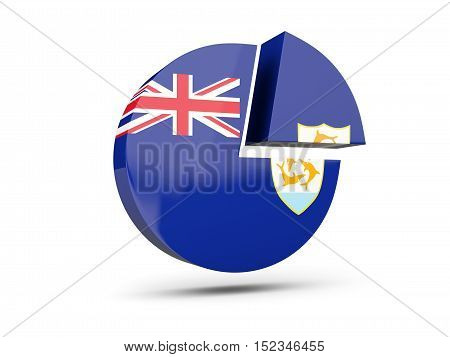 Flag Of Anguilla, Round Diagram Icon