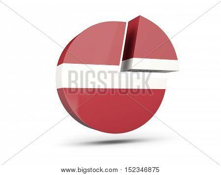 Flag Of Latvia, Round Diagram Icon