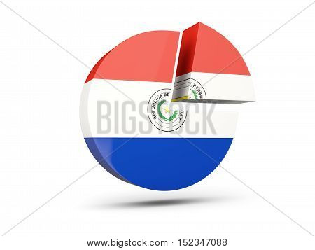 Flag Of Paraguay, Round Diagram Icon