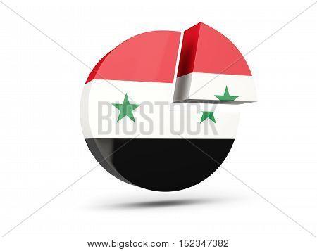 Flag Of Syria, Round Diagram Icon