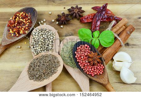 Health benefits and the aroma of spices.