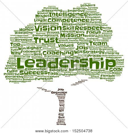Vector concept or conceptual business leadership or management tree word cloud isolated on background