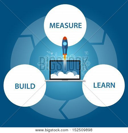 lean start-up build learn measure rocket launch techology vector