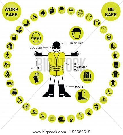 Yellow construction manufacturing and engineering health and safety related circular icon collection isolated on white background with work safe message