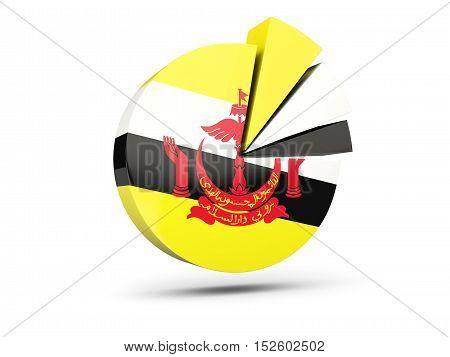 Flag Of Brunei, Round Diagram Icon