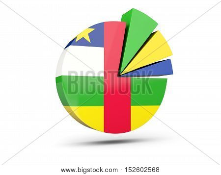 Flag Of Central African Republic, Round Diagram Icon