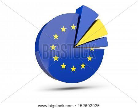 Flag Of European Union, Round Diagram Icon