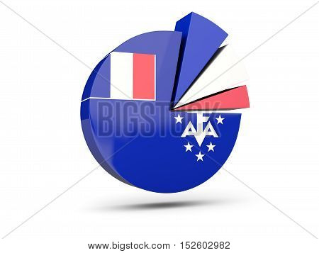 Flag Of French Southern Territories, Round Diagram Icon