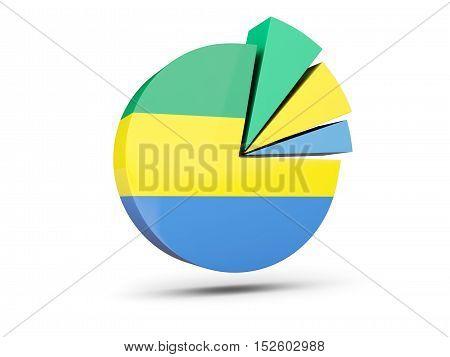 Flag Of Gabon, Round Diagram Icon