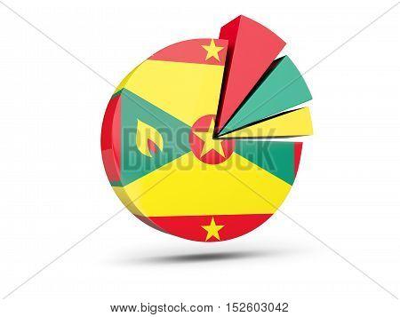Flag Of Grenada, Round Diagram Icon