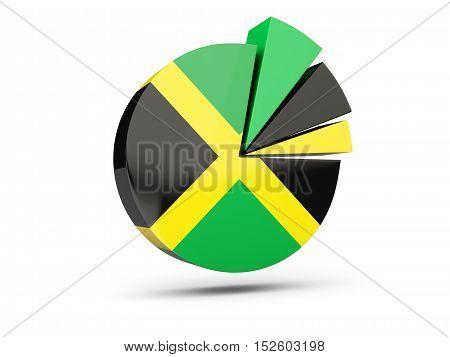 Flag Of Jamaica, Round Diagram Icon