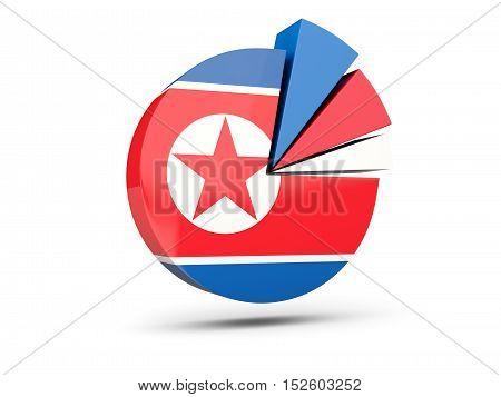Flag Of Korea North, Round Diagram Icon