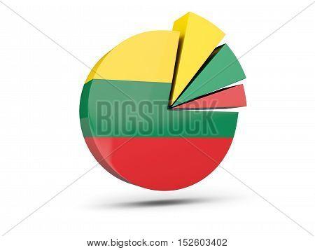 Flag Of Lithuania, Round Diagram Icon