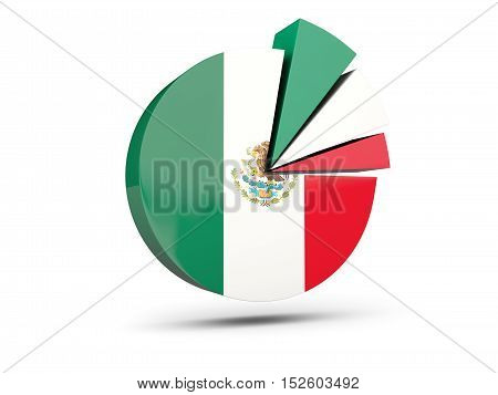 Flag Of Mexico, Round Diagram Icon
