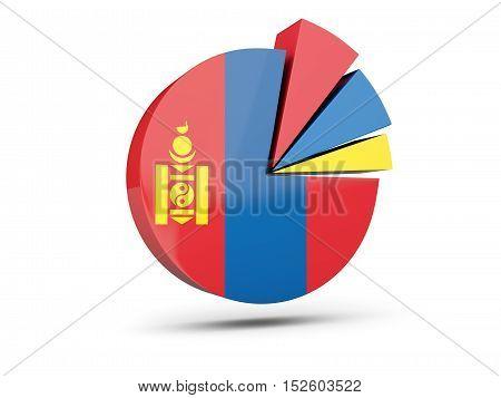 Flag Of Mongolia, Round Diagram Icon