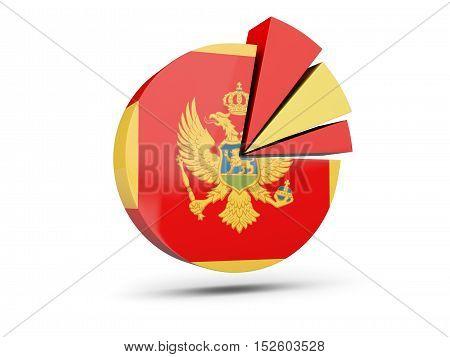 Flag Of Montenegro, Round Diagram Icon