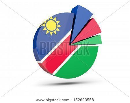 Flag Of Namibia, Round Diagram Icon