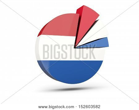 Flag Of Netherlands, Round Diagram Icon